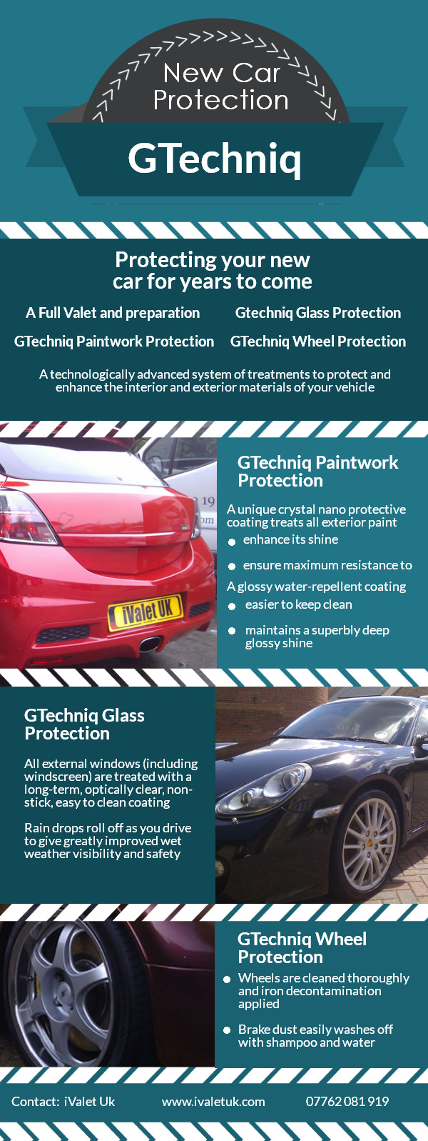 New Car Protection Infographic Ivalet Uk